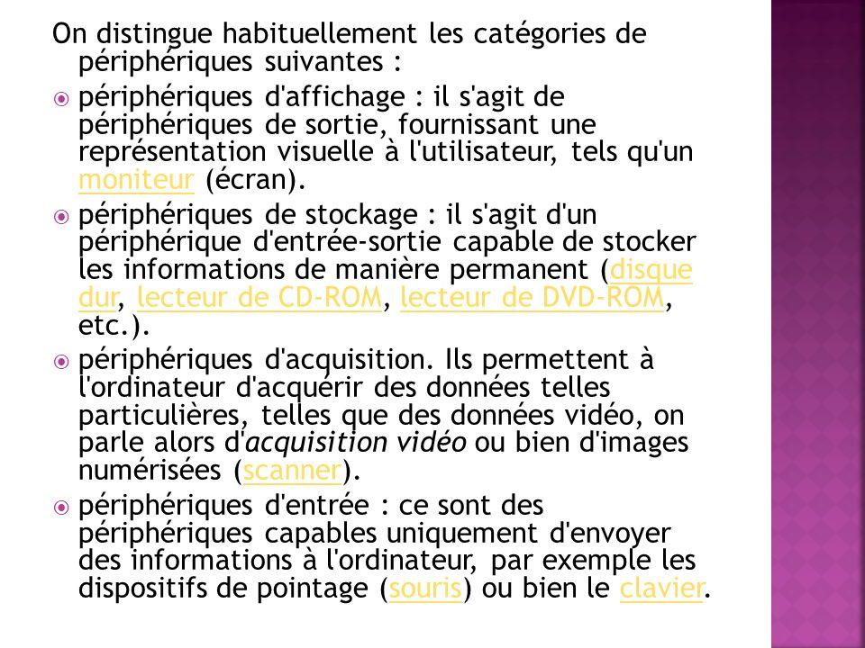On distingue habituellement les catégories de périphériques suivantes : périphériques d affichage : il s agit de périphériques de sortie, fournissant une représentation visuelle à l utilisateur, tels qu un moniteur (écran).