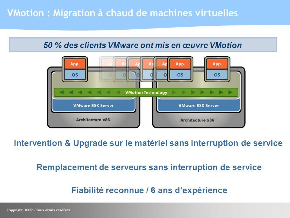 Copyright 2009 – Tous droits réservés VMotion : Migration à chaud de machines virtuelles 50 % des clients VMware ont mis en œuvre VMotion Intervention