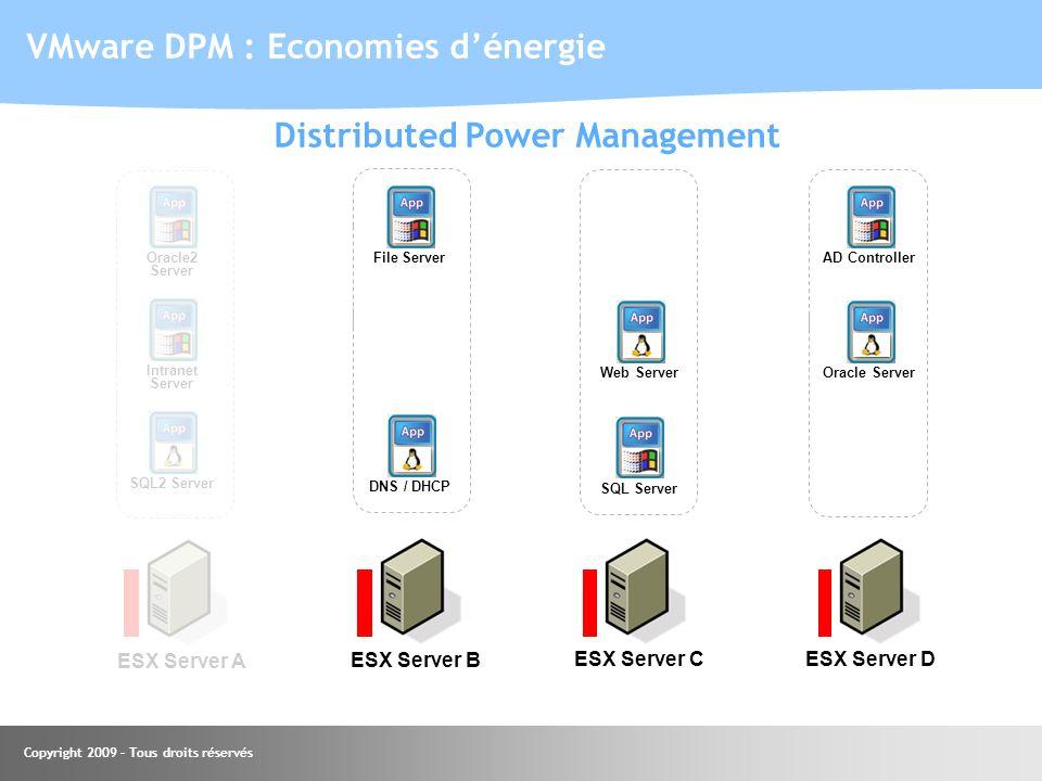 Copyright 2009 – Tous droits réservés VMware DPM : Economies dénergie ESX Server B SQL Server ESX Server CESX Server D File ServerAD Controller Web Se