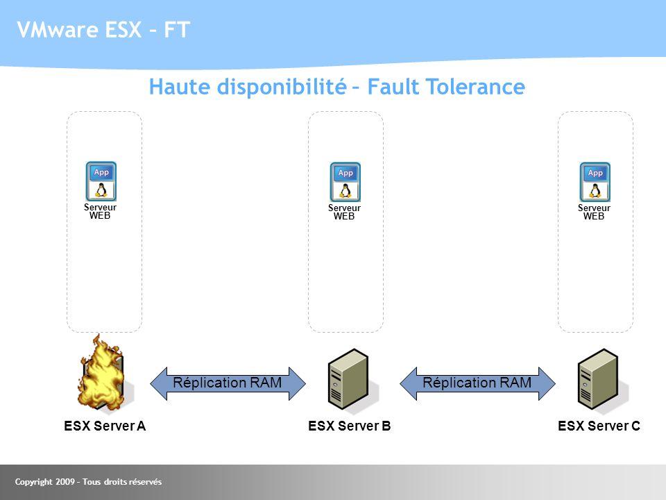 Copyright 2009 – Tous droits réservés VMware ESX – FT Haute disponibilité – Fault Tolerance ESX Server AESX Server B Serveur WEB Serveur WEB Réplicati
