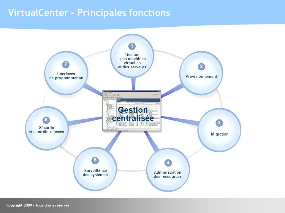 Copyright 2009 – Tous droits réservés VirtualCenter - Principales fonctions 7 Interfaces de programmation Gestion des machines virtuelles et des serve