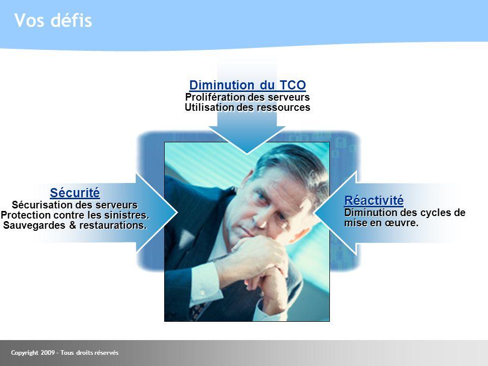 Copyright 2009 – Tous droits réservés Les principes de la virtualisation : La consolidation Serveur physique Machines virtuelles Couche de vitualisation Infrastructure traditionnelleInfrastructure virtualisée Déploiement de plusieurs machines virtuelles sur un même serveur physique Augmentation du taux dutilisationBaisse du TCO