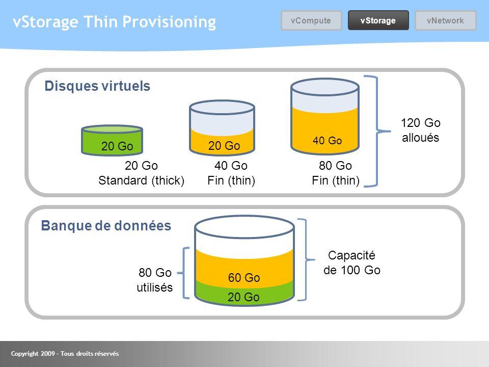 Copyright 2009 – Tous droits réservés Banque de données vStorage Thin Provisioning 60 Go 20 Go Capacité de 100 Go 80 Go utilisés 20 Go Standard (thick