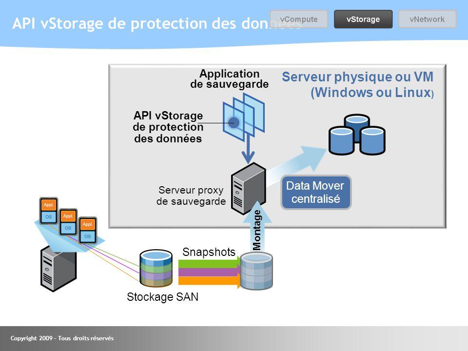 Copyright 2009 – Tous droits réservés API vStorage de protection des données Stockage SAN Serveur proxy de sauvegarde Data Mover centralisé Snapshots