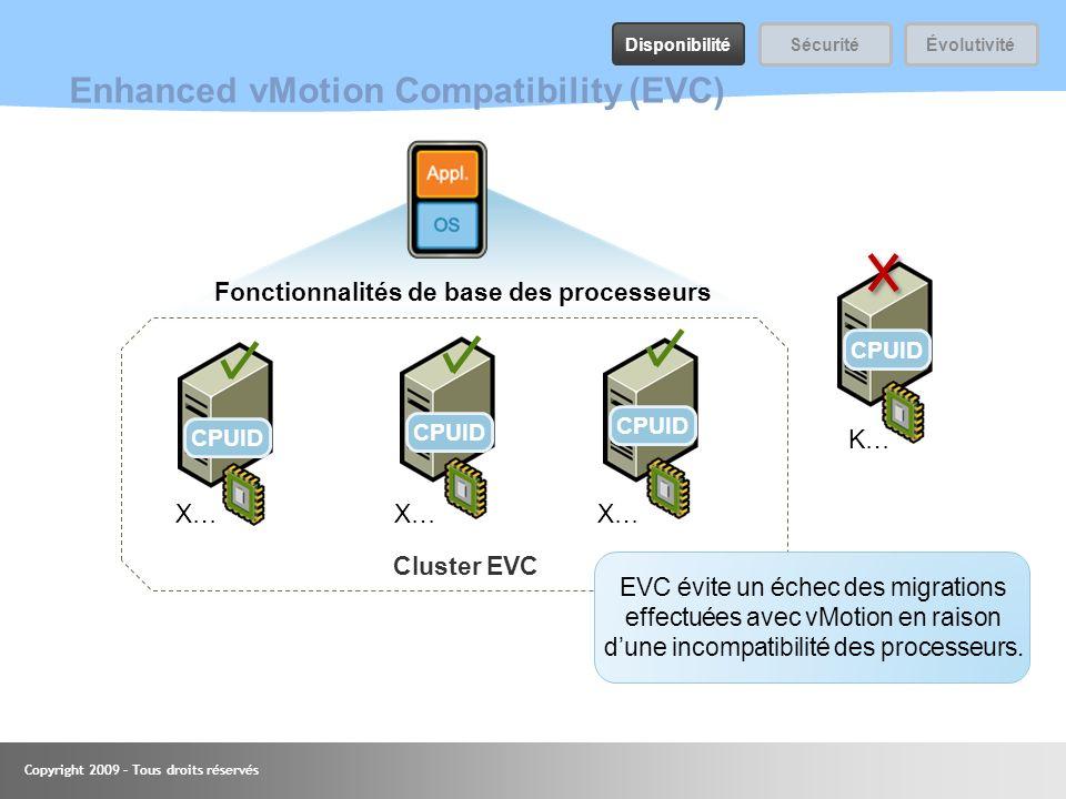 Copyright 2009 – Tous droits réservés Enhanced vMotion Compatibility (EVC) Cluster EVC Fonctionnalités de base des processeurs EVC évite un échec des