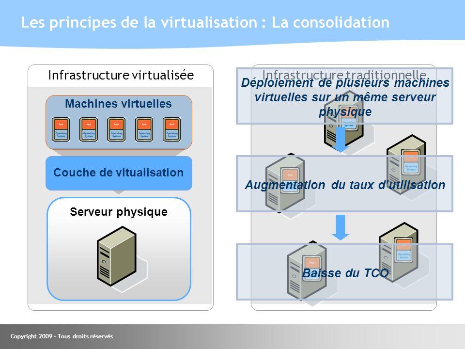 Copyright 2009 – Tous droits réservés Les principes de la virtualisation : La consolidation Serveur physique Machines virtuelles Couche de vitualisati