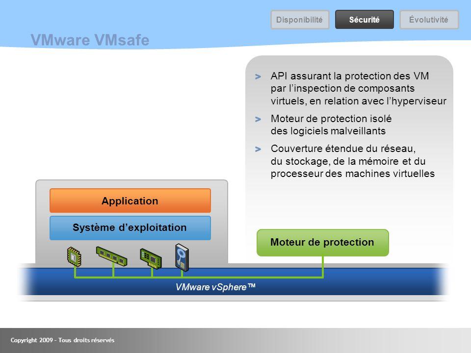 Copyright 2009 – Tous droits réservés Moteur de protection VMware vSphere VMware VMsafe API assurant la protection des VM par linspection de composant