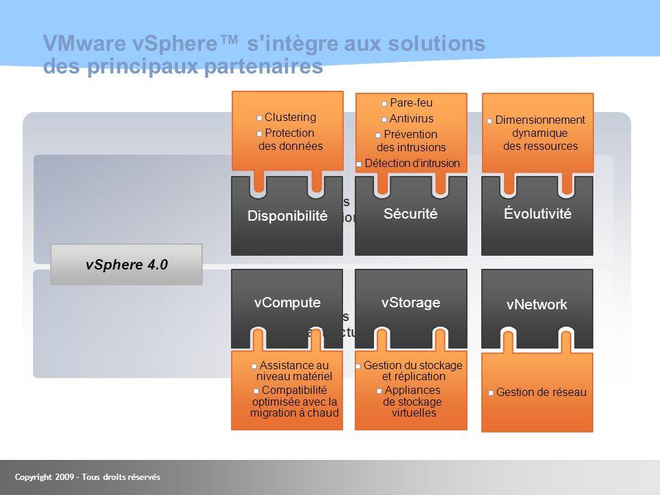 Copyright 2009 – Tous droits réservés Services dapplications Services dinfrastructure VMware vSphere s'intègre aux solutions des principaux partenaire