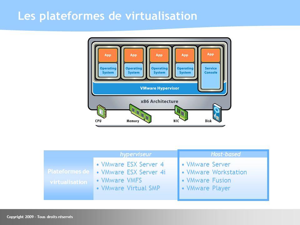 Copyright 2009 – Tous droits réservés Les plateformes de virtualisation Plateformes de virtualisation VMware ESX Server 4 VMware ESX Server 4i VMware