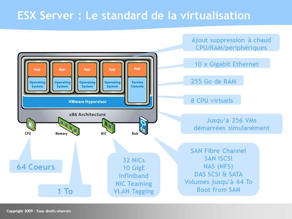 Copyright 2009 – Tous droits réservés ESX Server : Le standard de la virtualisation 64 Coeurs 1 To 32 NICs 10 GigE Infiniband NIC Teaming VLAN Tagging