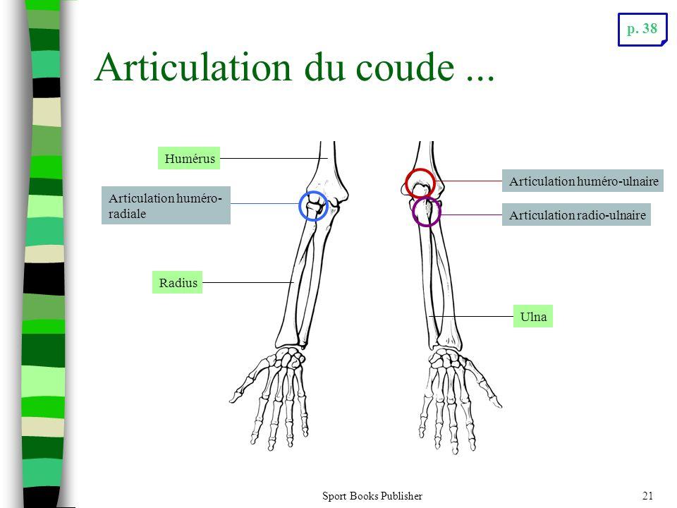 Sport Books Publisher21 Articulation du coude... Humérus Radius Articulation huméro- radiale Articulation huméro-ulnaire Articulation radio-ulnaire Ul
