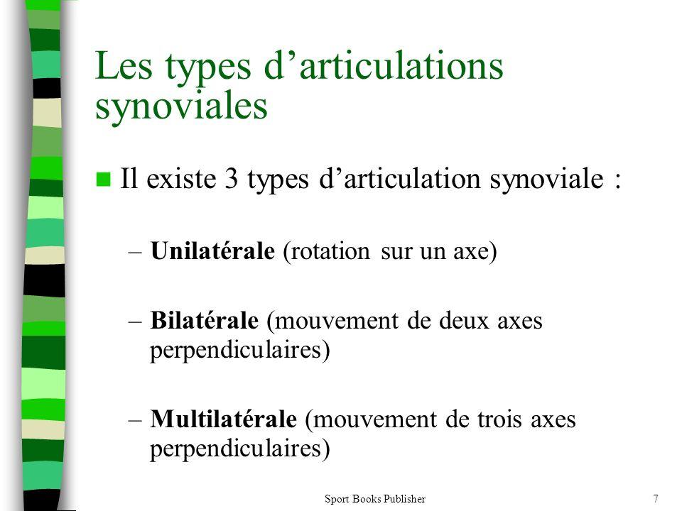 Sport Books Publisher7 Les types darticulations synoviales Il existe 3 types darticulation synoviale : –Unilatérale (rotation sur un axe) –Bilatérale (mouvement de deux axes perpendiculaires) –Multilatérale (mouvement de trois axes perpendiculaires)