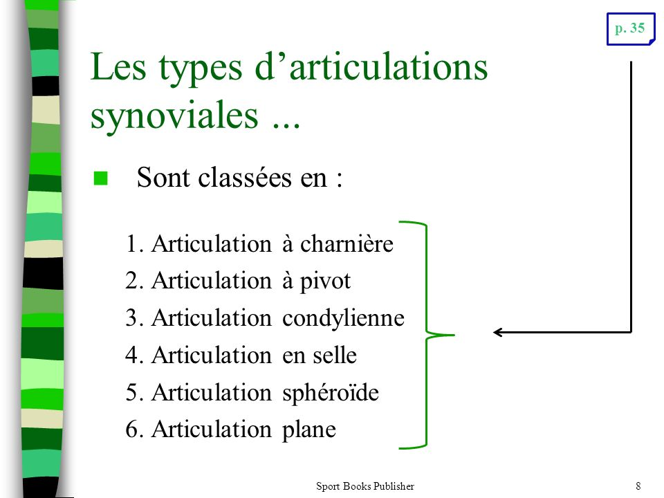Sport Books Publisher8 Les types darticulations synoviales...
