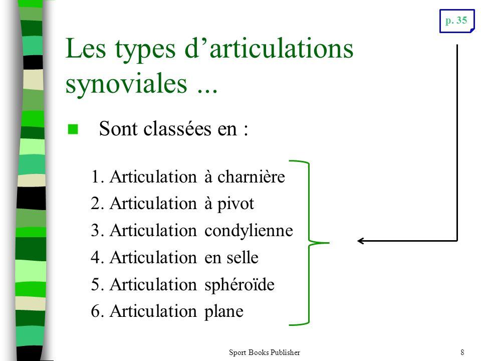 Sport Books Publisher8 Les types darticulations synoviales... Sont classées en : 1. Articulation à charnière 2. Articulation à pivot 3. Articulation c