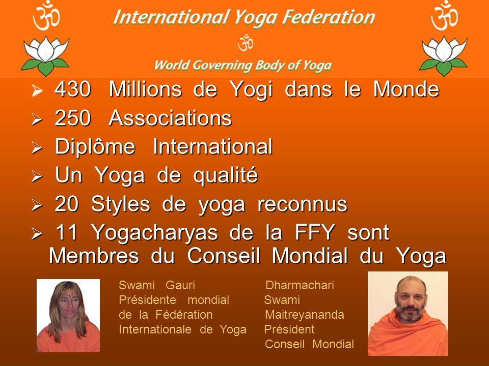 Revues Partenaires Santé Yoga Esprit yoga. Revue virtuelle FFY Des articles spécialisés en Yoga