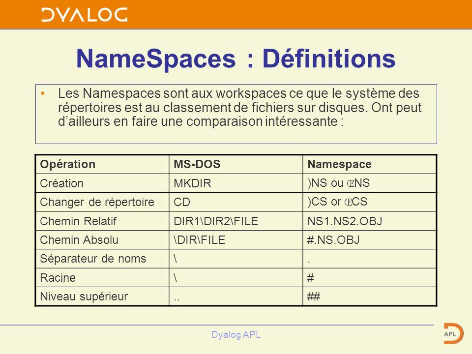 Dyalog APL NameSpaces : Définitions Les Namespaces sont aux workspaces ce que le système des répertoires est au classement de fichiers sur disques. On