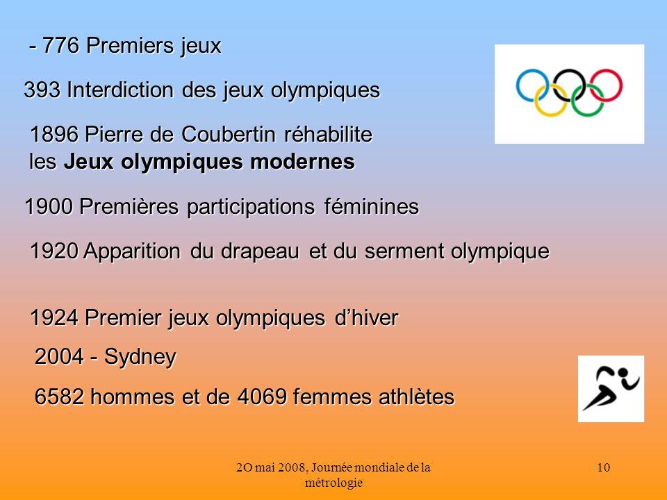 2O mai 2008, Journée mondiale de la métrologie 10 - 776 Premiers jeux 393 Interdiction des jeux olympiques 1896 Pierre de Coubertin réhabilite les Jeu