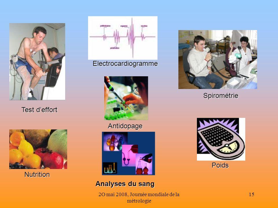 2O mai 2008, Journée mondiale de la métrologie 15 Test deffort Spirométrie Electrocardiogramme Antidopage Poids Nutrition Analyses du sang