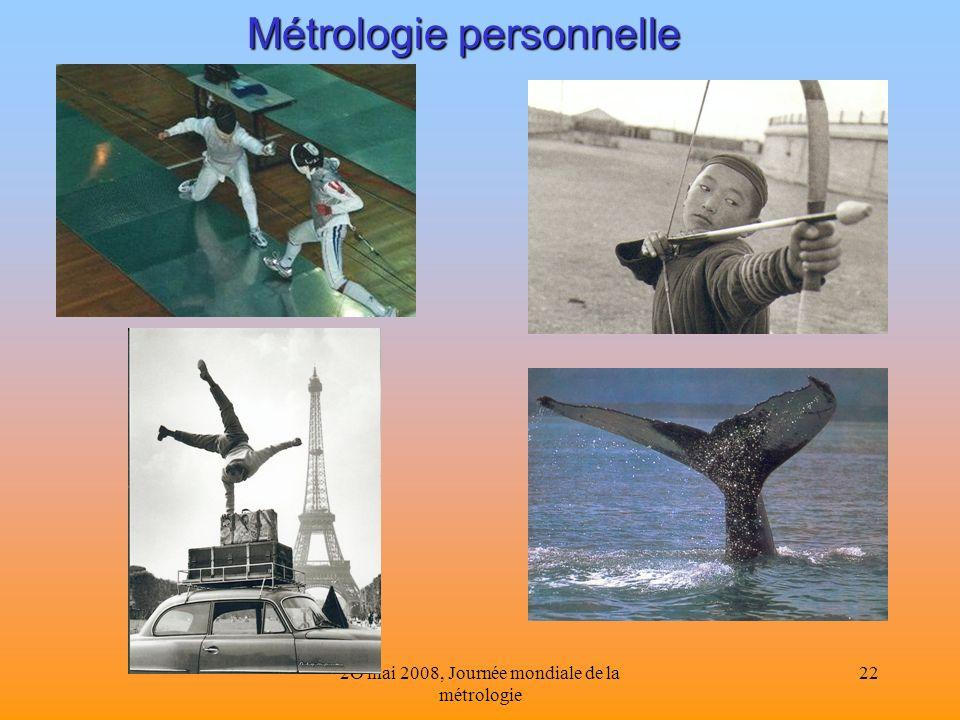 2O mai 2008, Journée mondiale de la métrologie 22 Métrologie personnelle