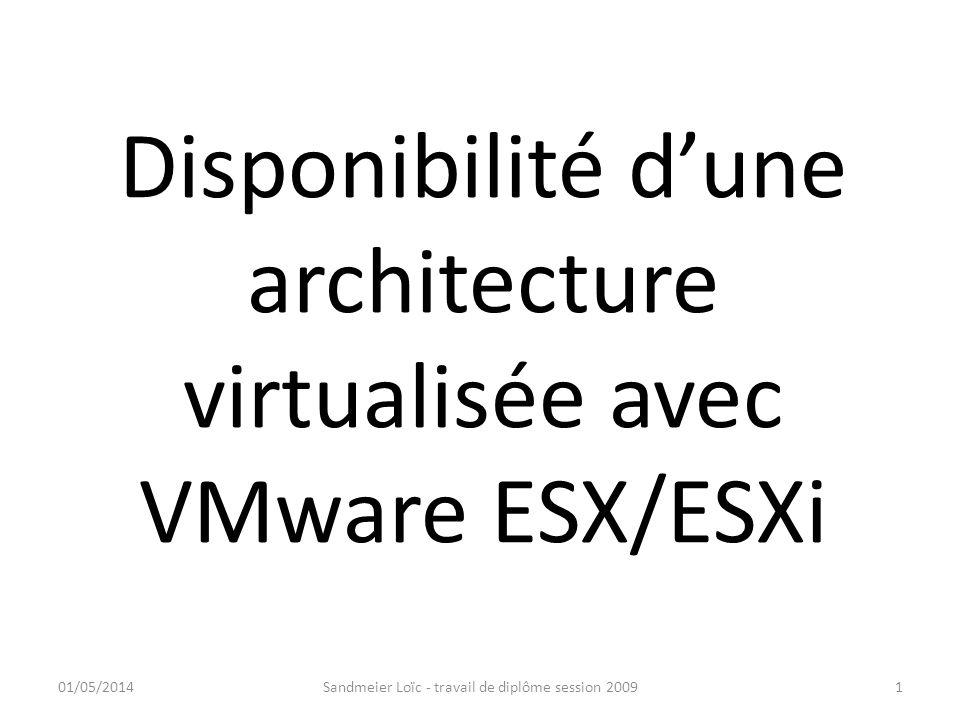 Disponibilité dune architecture virtualisée avec VMware ESX/ESXi 01/05/20141Sandmeier Loïc - travail de diplôme session 2009