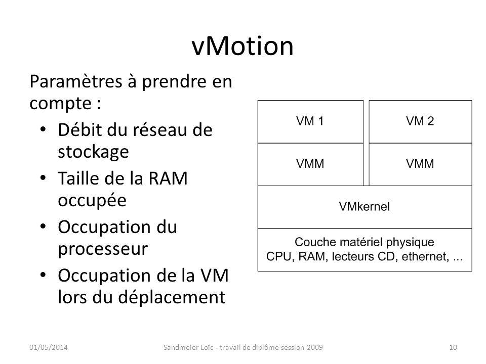 vMotion Paramètres à prendre en compte : Débit du réseau de stockage Taille de la RAM occupée Occupation du processeur Occupation de la VM lors du dép