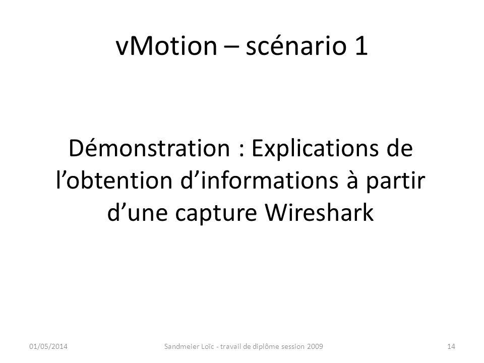 vMotion – scénario 1 Démonstration : Explications de lobtention dinformations à partir dune capture Wireshark 01/05/2014Sandmeier Loïc - travail de di