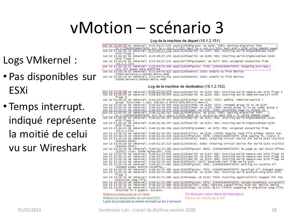 vMotion – scénario 3 Logs VMkernel : Pas disponibles sur ESXi Temps interrupt. indiqué représente la moitié de celui vu sur Wireshark 01/05/2014Sandme