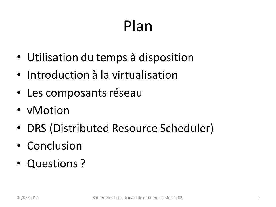 Plan Utilisation du temps à disposition Introduction à la virtualisation Les composants réseau vMotion DRS (Distributed Resource Scheduler) Conclusion