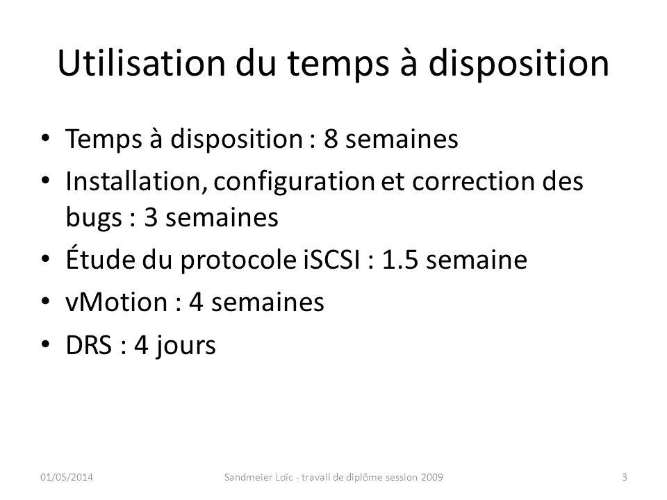 DRS – mode manuel 01/05/2014Sandmeier Loïc - travail de diplôme session 200924 serveur ESX 1serveur ESX 2 VM observateur VM XP 2 VM XP 1