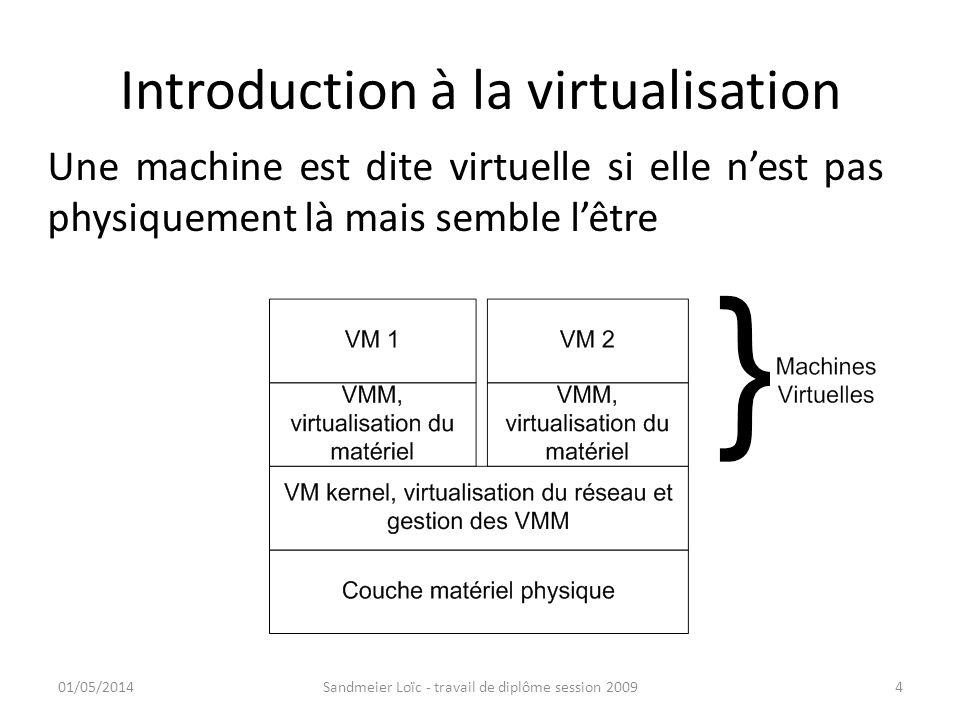 Introduction à la virtualisation Fichiers composants une VM : Description de la VM (fichier.vmx) Disque dur virtuel (fichier.vmdk) Swapfile Logs spécifiques à la VM 01/05/2014Sandmeier Loïc - travail de diplôme session 20095
