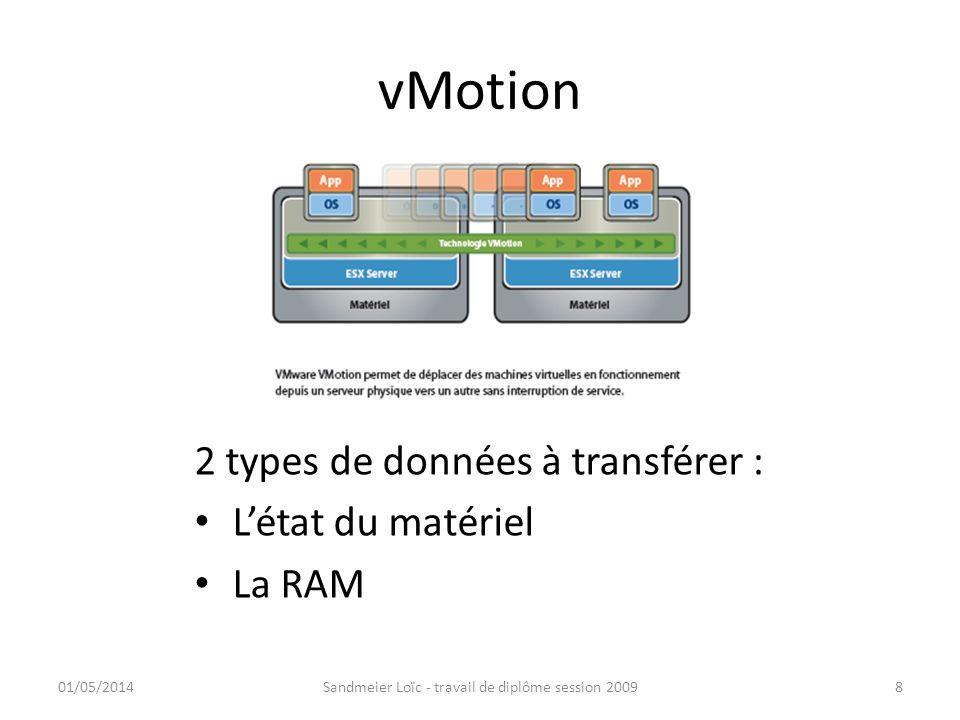 vMotion 3 étapes : Initialisation (choix de la VM et de la destination) Pré-copie de la RAM Mise en pause et fin du transfert 01/05/2014Sandmeier Loïc - travail de diplôme session 20099