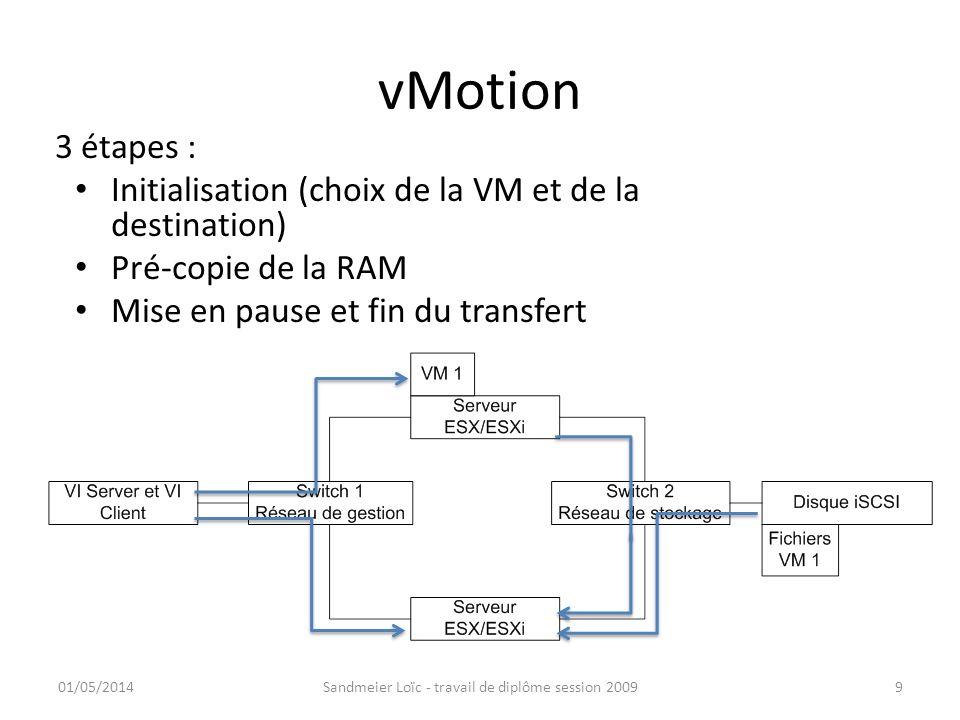 vMotion 3 étapes : Initialisation (choix de la VM et de la destination) Pré-copie de la RAM Mise en pause et fin du transfert 01/05/2014Sandmeier Loïc