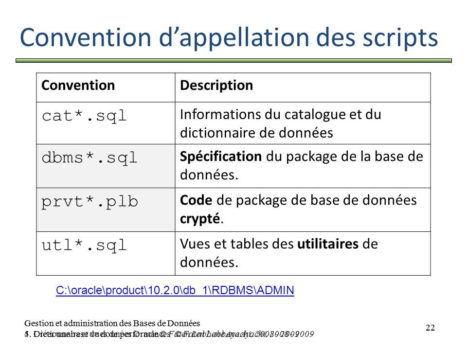 22 Gestion et administration des Bases de Données 4. Créer une base de données Oracle © Faten Labbene Ayachi, 2008 - 2009 Convention dappellation des