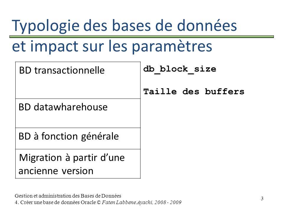 3 Gestion et administration des Bases de Données 4. Créer une base de données Oracle © Faten Labbene Ayachi, 2008 - 2009 Typologie des bases de donnée