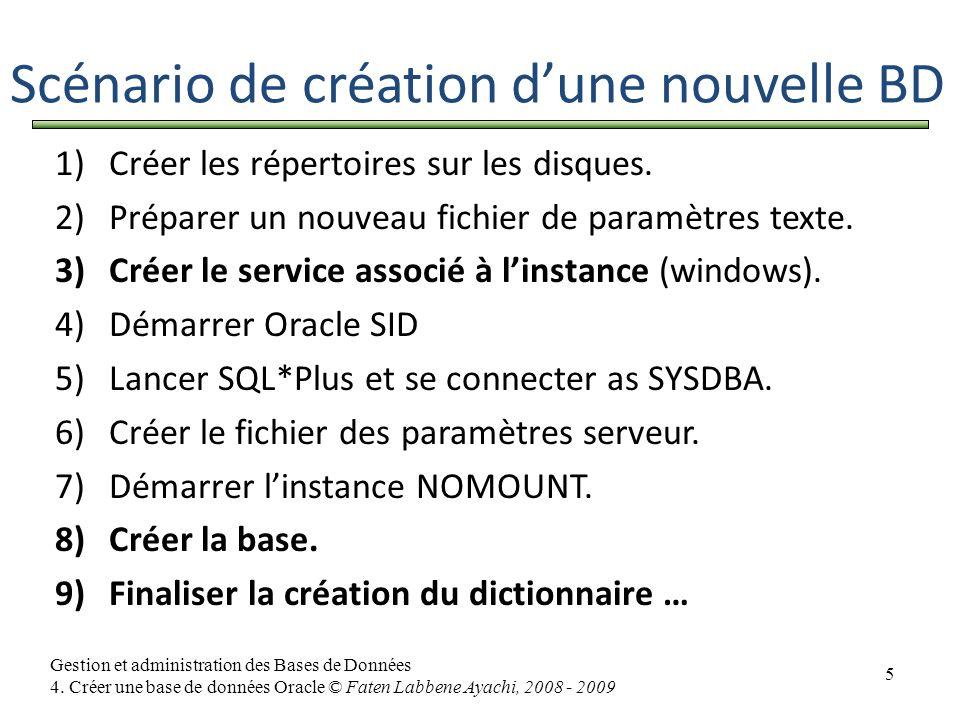 5 Gestion et administration des Bases de Données 4. Créer une base de données Oracle © Faten Labbene Ayachi, 2008 - 2009 Scénario de création dune nou