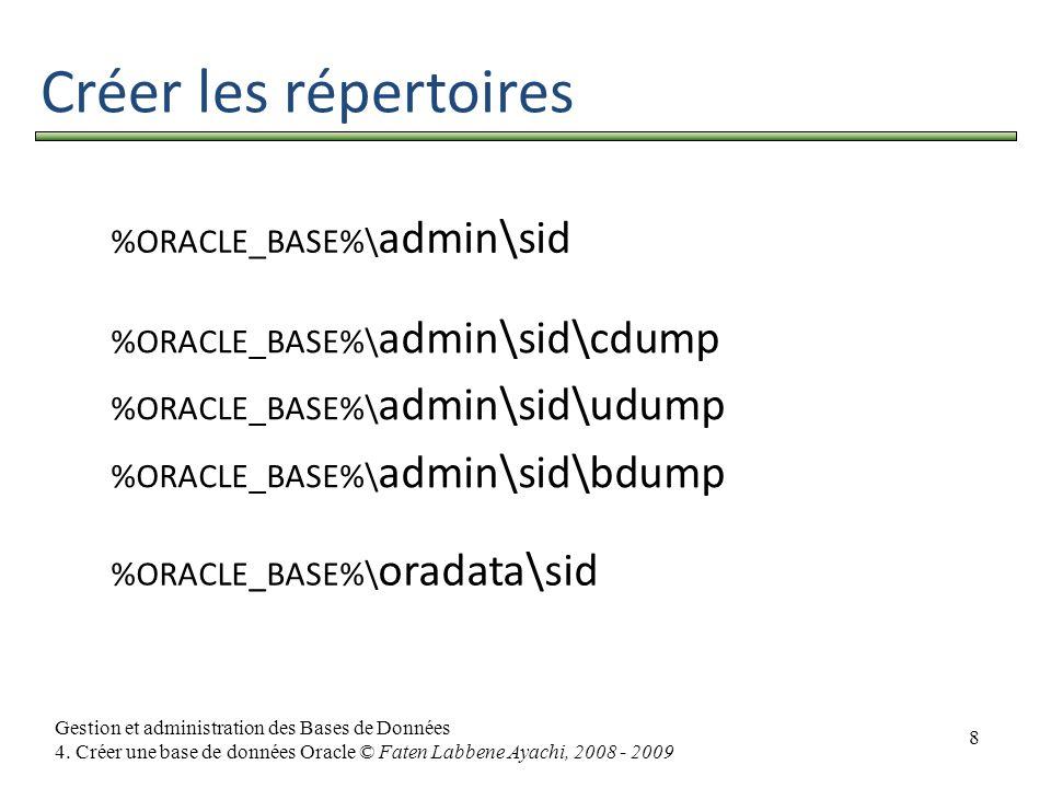 8 Gestion et administration des Bases de Données 4. Créer une base de données Oracle © Faten Labbene Ayachi, 2008 - 2009 Créer les répertoires %ORACLE