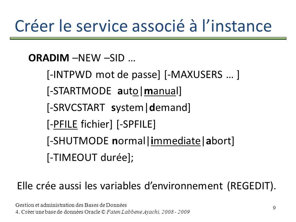 9 Gestion et administration des Bases de Données 4. Créer une base de données Oracle © Faten Labbene Ayachi, 2008 - 2009 Créer le service associé à li