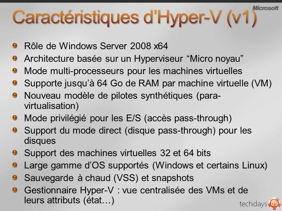Rôle de Windows Server 2008 x64 Architecture basée sur un Hyperviseur Micro noyau Mode multi-processeurs pour les machines virtuelles Supporte jusquà