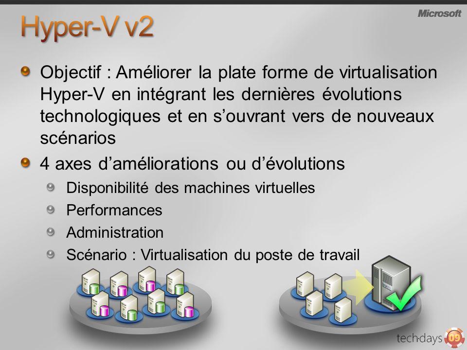 Objectif : Améliorer la plate forme de virtualisation Hyper-V en intégrant les dernières évolutions technologiques et en souvrant vers de nouveaux scé