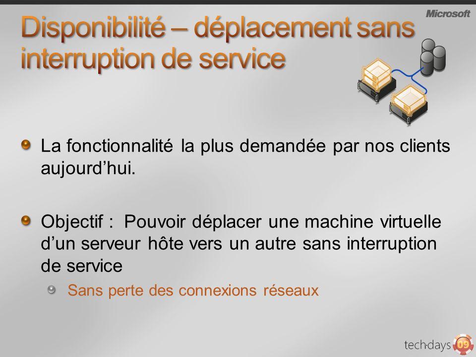 La fonctionnalité la plus demandée par nos clients aujourdhui. Objectif : Pouvoir déplacer une machine virtuelle dun serveur hôte vers un autre sans i
