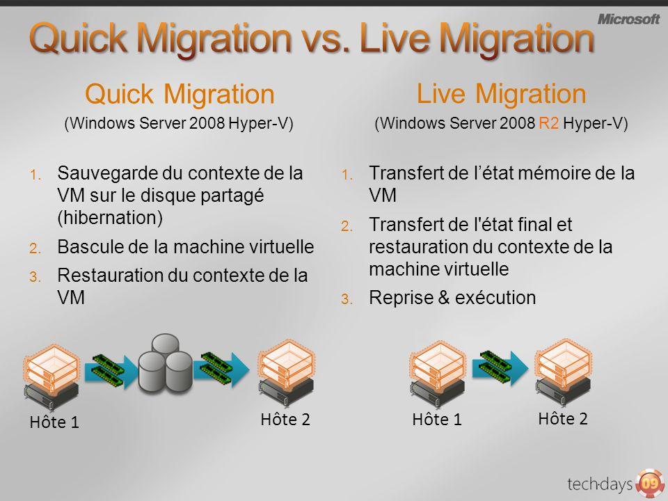 Quick Migration (Windows Server 2008 Hyper-V) 1. Sauvegarde du contexte de la VM sur le disque partagé (hibernation) 2. Bascule de la machine virtuell