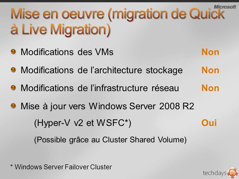 Modifications des VMsNon Modifications de larchitecture stockageNon Modifications de linfrastructure réseauNon Mise à jour vers Windows Server 2008 R2