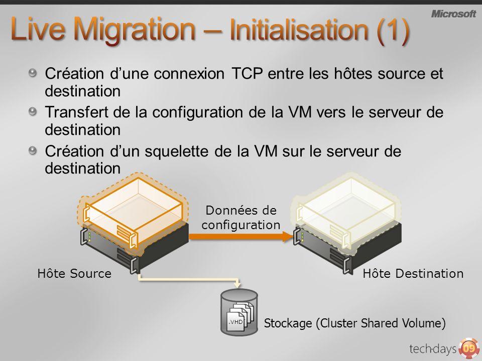 Création dune connexion TCP entre les hôtes source et destination Transfert de la configuration de la VM vers le serveur de destination Création dun s