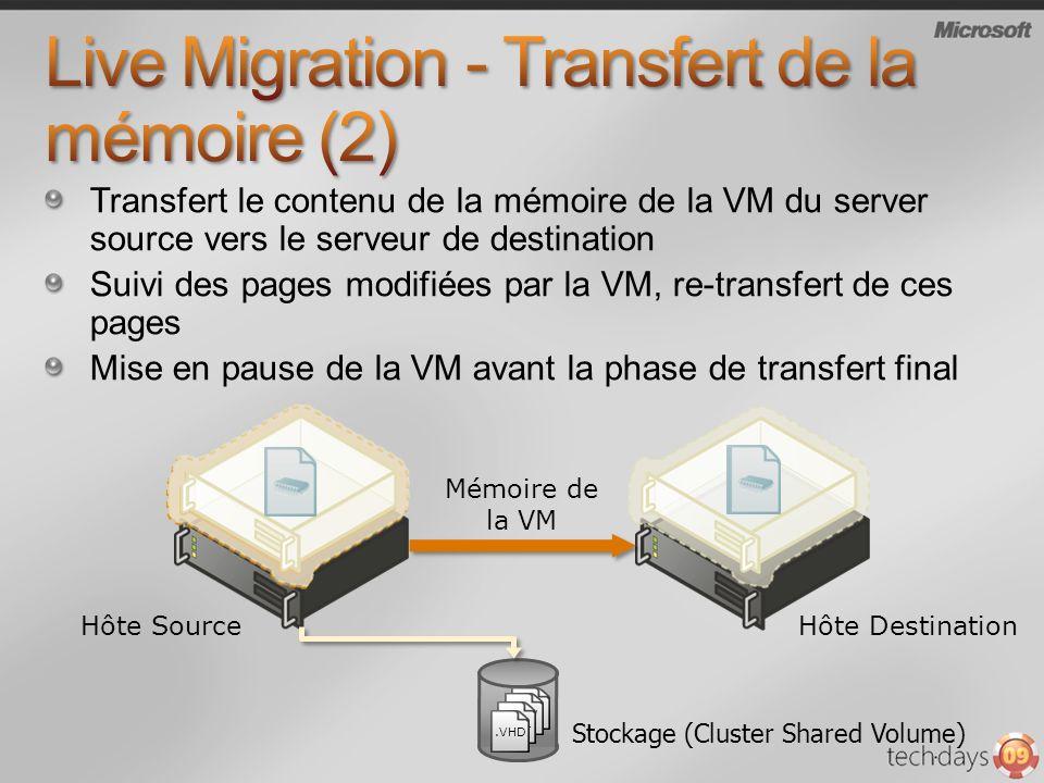 Transfert le contenu de la mémoire de la VM du server source vers le serveur de destination Suivi des pages modifiées par la VM, re-transfert de ces p