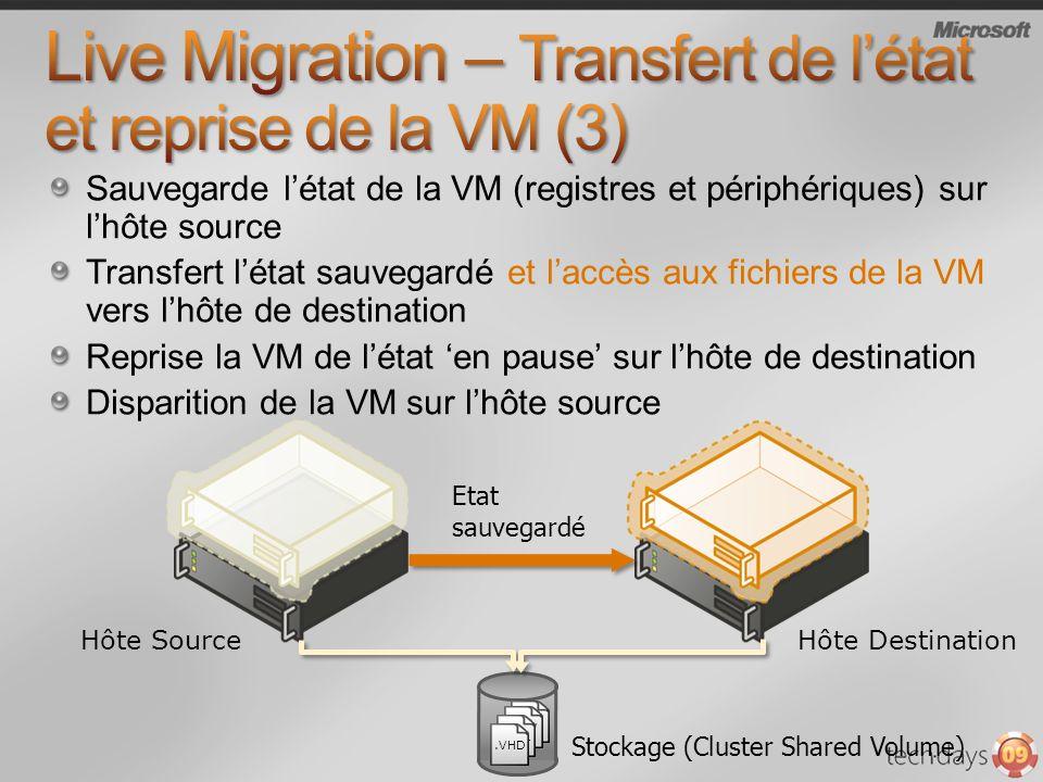 Sauvegarde létat de la VM (registres et périphériques) sur lhôte source Transfert létat sauvegardé et laccès aux fichiers de la VM vers lhôte de desti