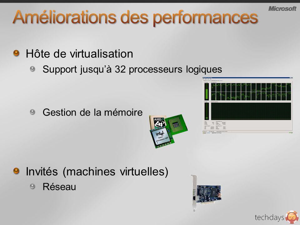 Hôte de virtualisation Support jusquà 32 processeurs logiques Gestion de la mémoire Invités (machines virtuelles) Réseau