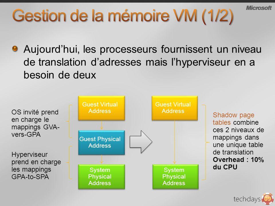Aujourdhui, les processeurs fournissent un niveau de translation dadresses mais lhyperviseur en a besoin de deux Guest Virtual Address Guest Physical