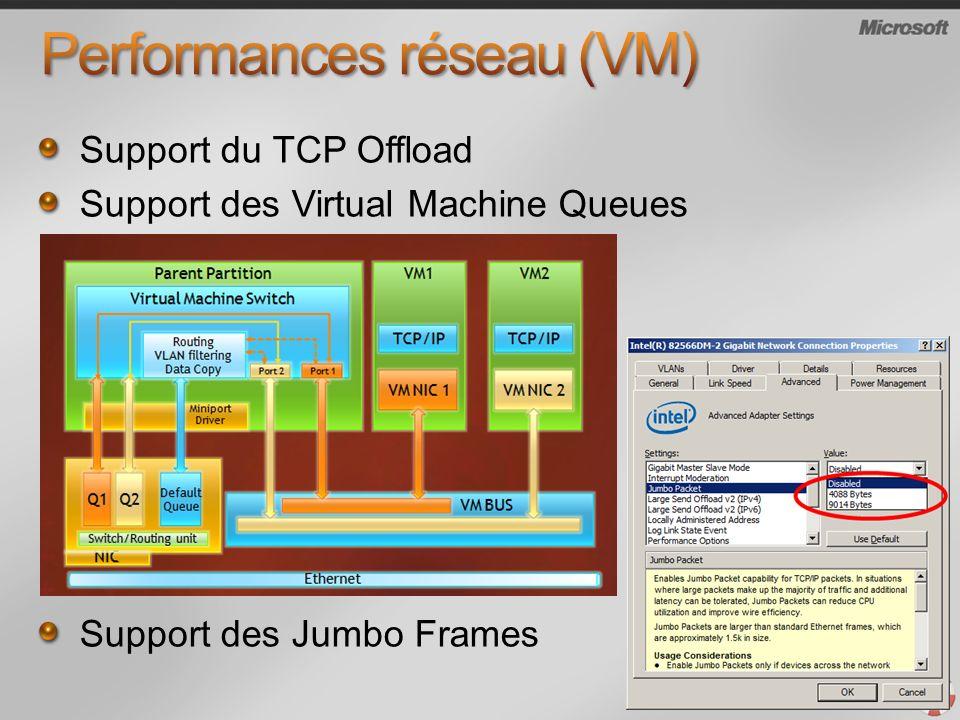 Support du TCP Offload Support des Virtual Machine Queues Support des Jumbo Frames