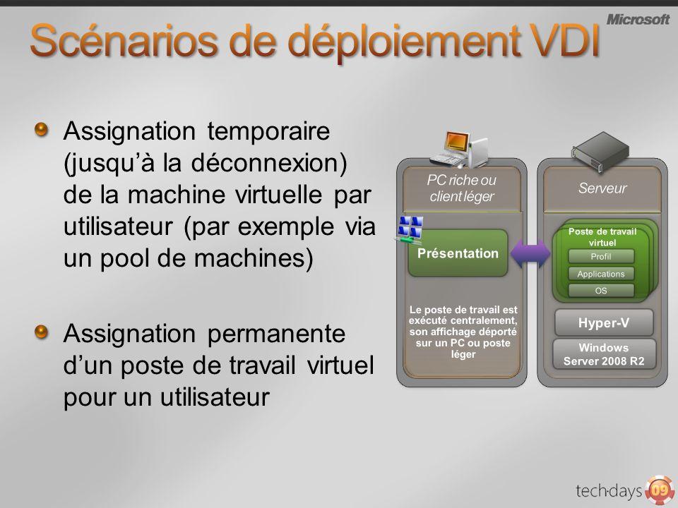 Assignation temporaire (jusquà la déconnexion) de la machine virtuelle par utilisateur (par exemple via un pool de machines) Assignation permanente du