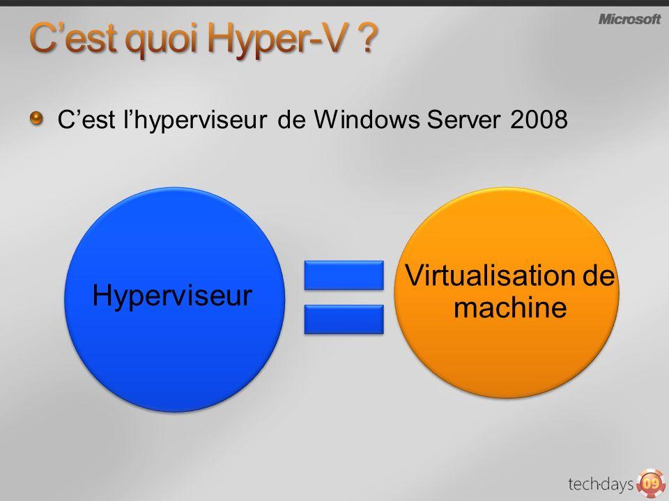 Serveur physique « Hôte » « Host » Disque physique Disque virtuel Machine virtuelle (VM) « Invité » « Guest » Réseaux Permet à plusieurs systèmes dexploitation de sexécuter simultanément sur une même machine physique.